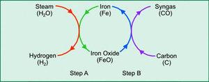 Hydromaxdiagram2