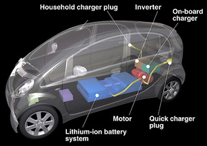 Miev_with_lithiumion_batteries_2