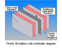 3d_battery_cell_schematic