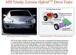 Afst_extreme_hybrid_schematic
