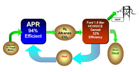 Apr_schematic