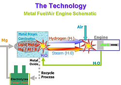Car_makes_its_own_hydrogen_1