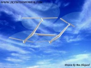 Sky_windpower_feg