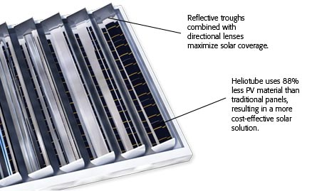 The Energy Blog Solar Concentrating Pv